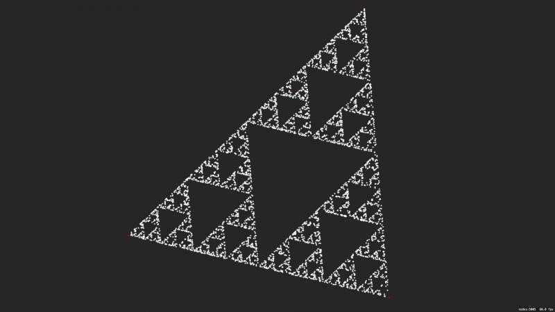 Drawing Sierpinski gaskets using Swift